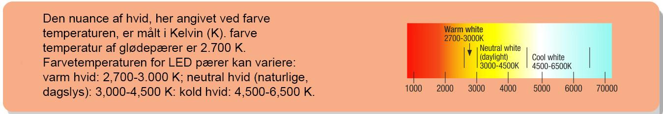 Den nuance af hvid, her angivet ved farve temperaturen, er målt i Kelvin (K). farve temperatur af glødepærer er 2.700 K. Farvetemperaturen for LED pærer kan variere: varm hvid: 2,700-3.000 K; neutral hvid (naturlige, dagslys): 3,000-4,500 K: kold hvid: 4,500-6,500 K.